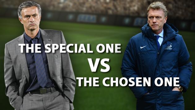Mourinho vs Moyes
