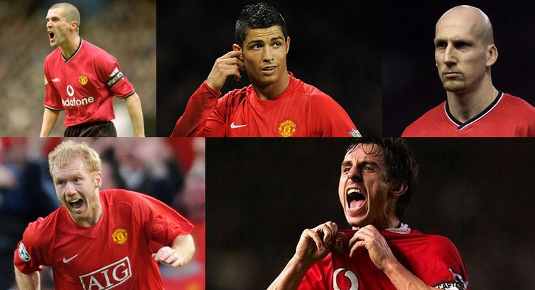 best ex-United players